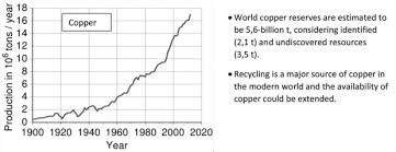 Sorgel Transformer Chart Aluminium Vs Copper Conductors In Transformer Manufacture