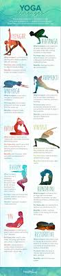 8 Limbs Of Yoga Chart The Definitive Guide To Yoga For Beginners And Experts