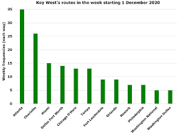 key west adds four routes this winter