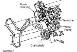 fuel pump wiring harness diagram fuel image about wiring water pump location 2004 ram also 1996 gm alternator wiring diagram furthermore 1992 toyota 4runner wiring