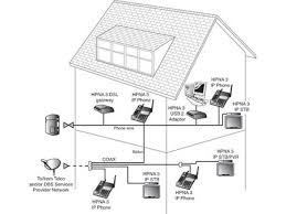 other home networking solutions networking basics lan 101 best home network setup 2015 at Basic Home Network Diagram