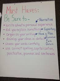 Staar Writing Anchor Chart Teaching Writing 4th Grade