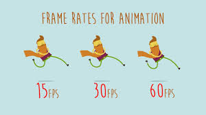 frame rates for animation 60fps 30fps and 15fps side by side