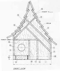 ideas about Bird House Plans on Pinterest   Birdhouses      bird house plans   Bird House Plan   Free Project Plans from   http