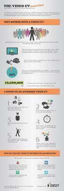 Video Resume Tips 31 Best Video Resume Cover Letter Video Resume Resume