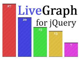 Dynamic Animated Jquery Bar Charts Plugin Livegraph