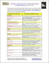Comfort Chart Pdf Favorite Foods Healthier Alternatives Chart
