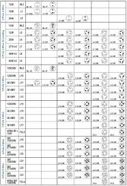 newest hubbell plug wiring diagram hubbell twist lock plug chart hubbell wiring diagrams newest hubbell plug wiring diagram hubbell twist lock plug chart work solutions pinterest