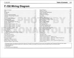 2003 ford f150 trailer wiring diagram solidfonts 1998 ford f150 trailer wiring problem forums