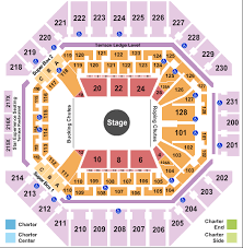 San Antonio Rodeo Tickets Seating Chart At T Center Seating Chart San Antonio