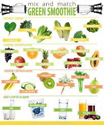 Pin On Fruit Smoothies