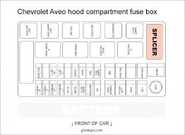 fuse panel diagram for 2005 chevy aveo wiring diagram libraries 2005 chevy aveo fuse panel diagram wiring diagramschevy aveo interior fuse box trusted wiring diagram 2005
