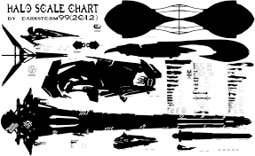 Halo Charts Halo Ship Scale Chart Unsc Cov By D4rkst0rm99 On Deviantart