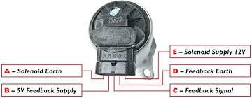 egr valve wiring diagram wiring diagram sch egr solenoid wiring diagram wiring diagram egr valve wiring diagram chevy truck egr solenoid wiring