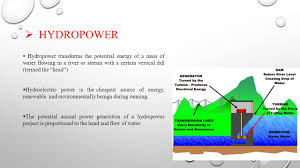 8e37 Hydroelectric Power Plant Flow Diagram Wiring Resources