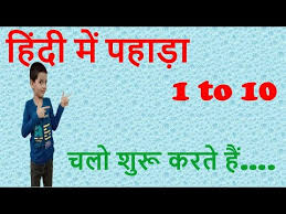 multiplication table 2 to 10 learn