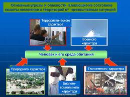 Презентация на тему Единая государственная система  2 Основные угрозы и опасности влияющие на состояние защиты населения