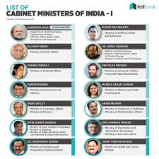 Image Result For Current Cabinet Ministers 2018 India