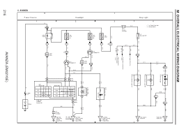 avanza wiring diagram 8