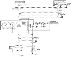 bmw e39 wiring diagram bmw wiring diagrams description bmw e wiring diagram