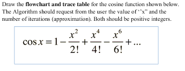 Trace Table For Flow Chart Solved Draw The Flowchart And Trace Table For The Cosine
