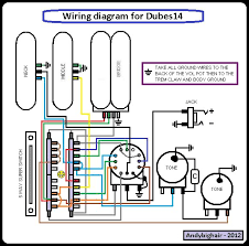 hss strat wiring diagram hss auto wiring diagram ideas fender forums u2022 view topic how to wire an hss w s1 to coilsplit on hss