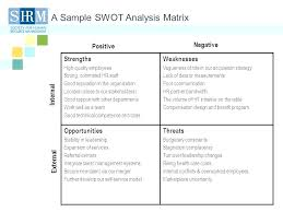 Swot Analysis Table Template Swot Analysis Table Template Format Vraccelerator Co