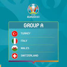 KoraGate   مجموعات يورو 2020..تعرف على مشاركات منتخبات المجموعة الأولى عبر  تاريخ البطولة