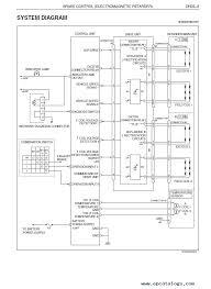 2002 hino wiring diagram library wiring diagram 2006 hino 268 wiring diagram wiring diagram g8 2002 sterling truck wiring diagram 2002 hino wiring diagram
