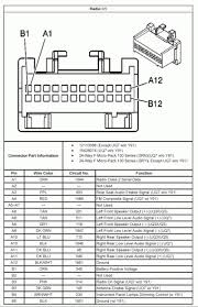 diagram also 2009 chevy malibu wiring diagram on chevrolet colorado 2004 Chevy Colorado Wiring-Diagram Doors 2003 chevy venture radio wiring diagram wire center u2022 rh onzegroup co