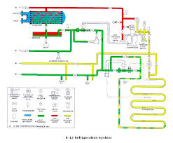 types of refrigeration compressors. the system below shows a relief valve installed on discharge side of compressor which relives pressure to suction when types refrigeration compressors