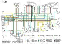 gy motor wiring diagram gy image wiring diagram scooter gy6 cdi wiring diagram scooter wiring diagrams car on gy6 motor wiring diagram yerf dog