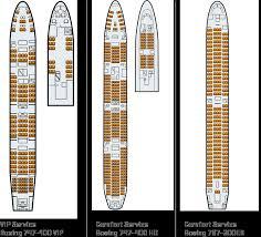 Rock On The Range Seating Chart 2016 Passenger Services Our Passenger Fleet Atlas Air