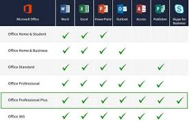 Microsoft Office Versions A Comparison