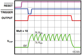 the remarkable css555 nuts volts magazine for the an internal counter that tracks the capacitor charge discharge cycles and changes the output pin state when the selected number of cycles has occurred