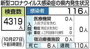 愛媛 県 新型 コロナ ウイルス