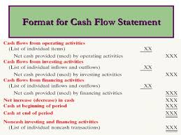 format of cash flow statements cash flow statement malaysia young investor
