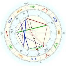 Will I Am Astro Databank