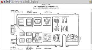 1997 camry fuse box diagram 1997 camry fuse box diagram wiring Toyota Camry 1997 Fuse Box 1995 toyota t100 fuse box diagram on 1995 images free download 1997 camry fuse box diagram 1997 toyota camry fuse box diagram