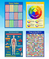 Times Tables Shapes School 18 X Educational Glossy Posters