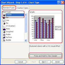 How To Create A Bar Chart In Excel 2003 How To Create Charts In Microsoft Office Excel 2003 Hubpages