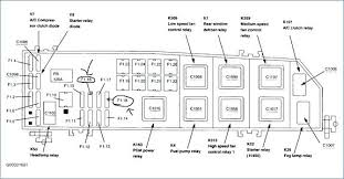 ford f fuse box diagram f350 2008 f250 oasissolutions co ford edge fuse box diagram example electrical wiring co panel f f350 2008 super duty