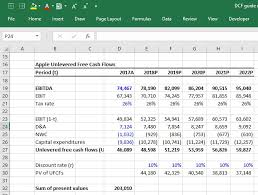 Free Cash Flows Example Dcf Model Training 6 Steps To Building A Dcf Model In Excel