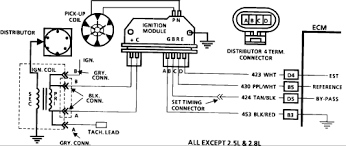 similiar chevy 350 ignition wiring diagram keywords 350 distributor wiring diagram chevy 350 distributor wiring diagram