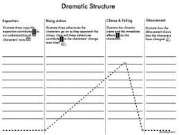 Plot Structure Depth Complexity And Writing Plot Structure
