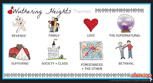 themes in wuthering heights chart themes