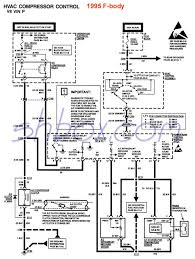 car ac wiring diagram collection wiring diagram car air conditioner wiring diagram pdf car ac wiring diagram download gm hvac diagrams wiring diagram air conditioner pressor wiring diagram