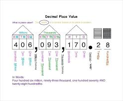 Accurate Place Value Chart Decimals Printable Free Blank