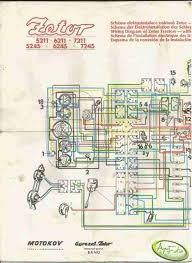 zetor tractor wiring diagram database wiring diagram zetor tractor wiring diagram simple wiring diagrams massey ferguson 135 wiring diagram linode lon clara rgwm