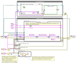 top 5 labview rookie mistakes national instruments enlarge image